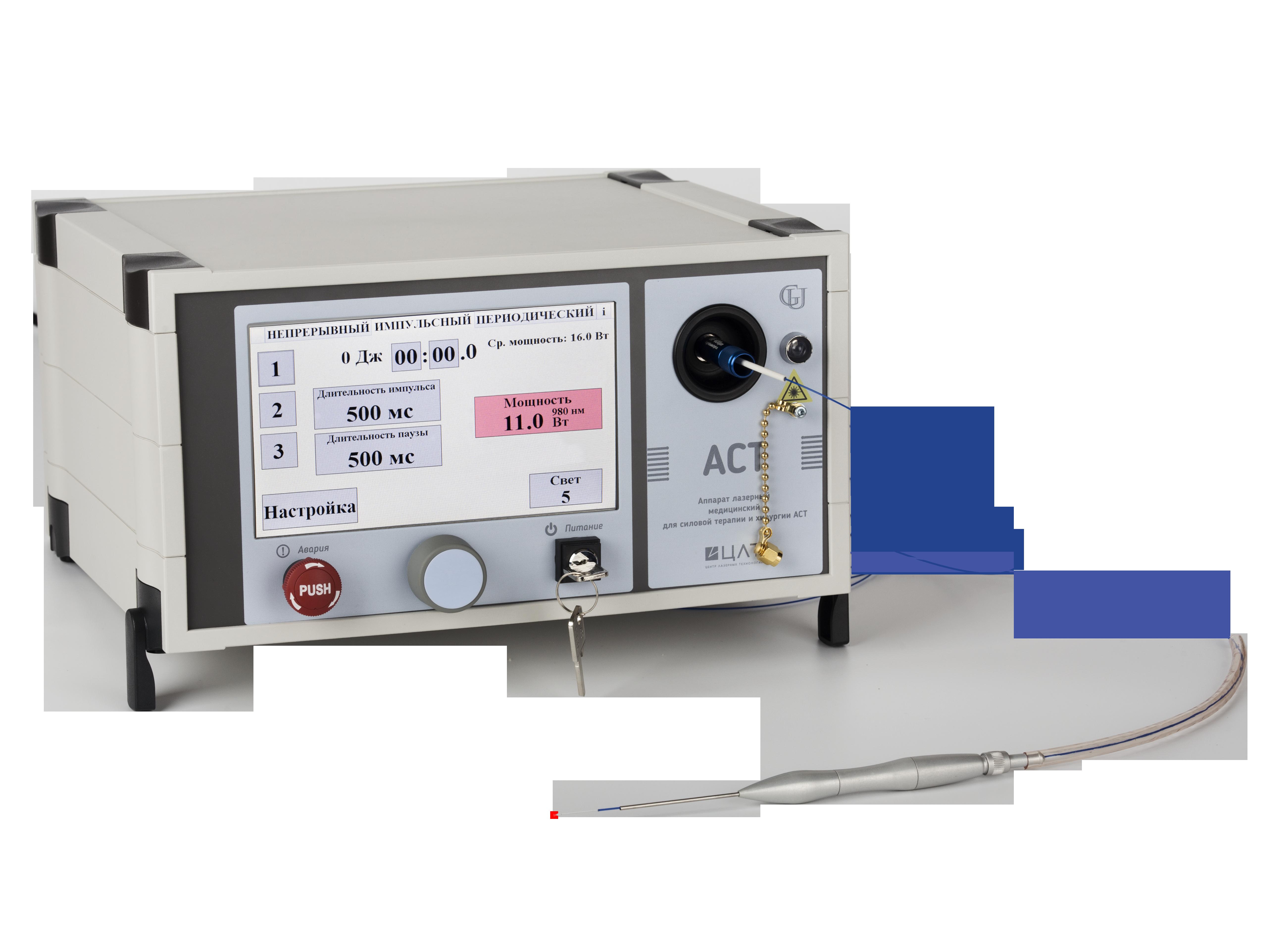 Аппарат лазерный для резекции и коагуляции: что это такое, где применяется